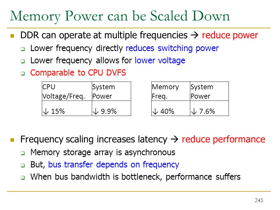 Memory Power can be Scaled Down