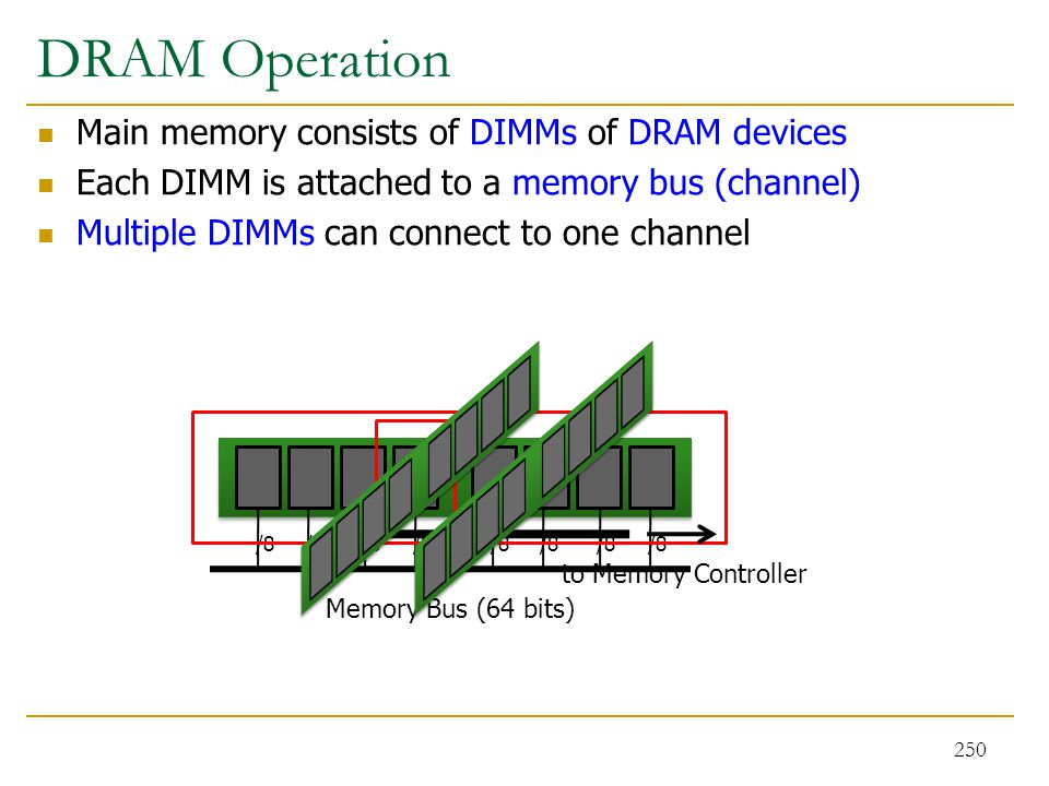 DRAM Operation Main memory consists of DIMMs of DRAM devices