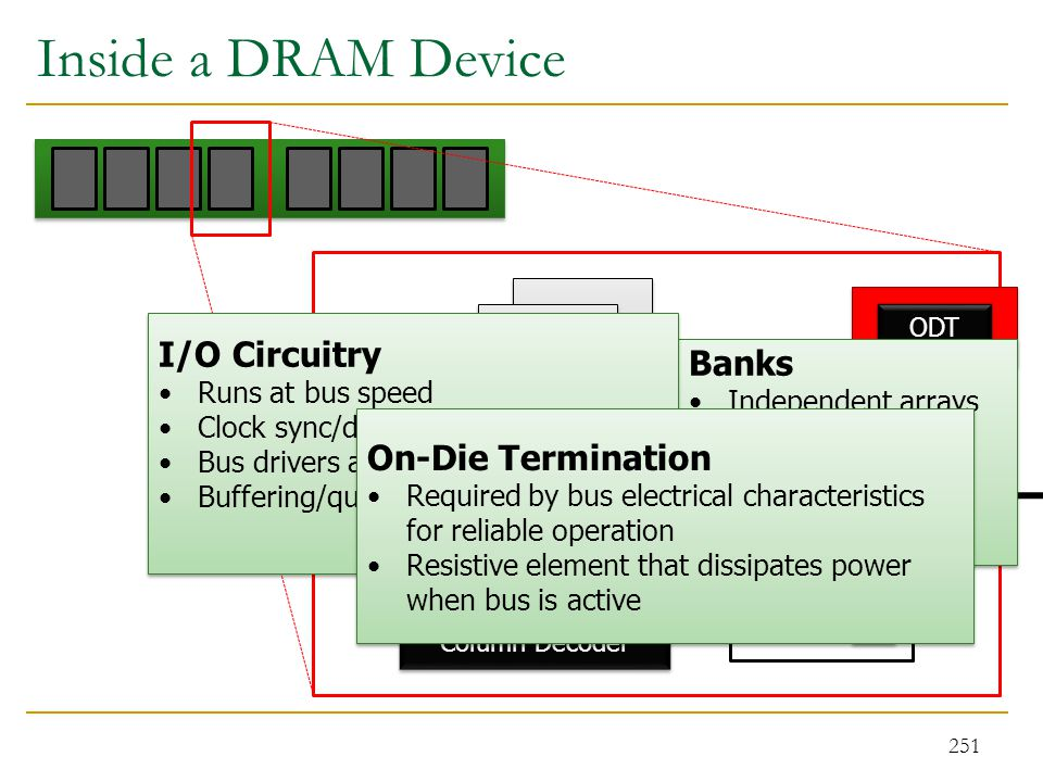 Inside a DRAM Device I/O Circuitry Banks On-Die Termination
