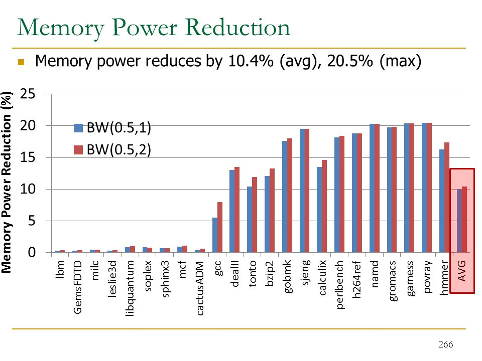 Memory Power Reduction