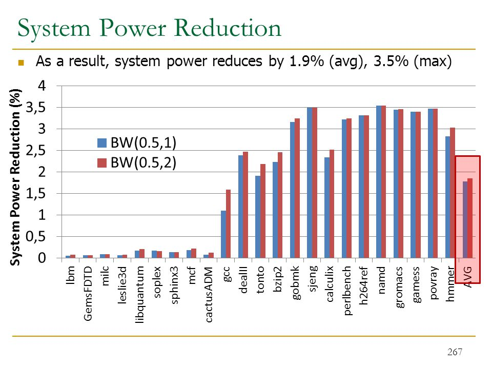 System Power Reduction
