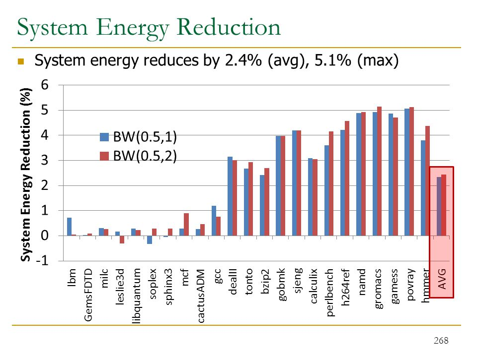 System Energy Reduction
