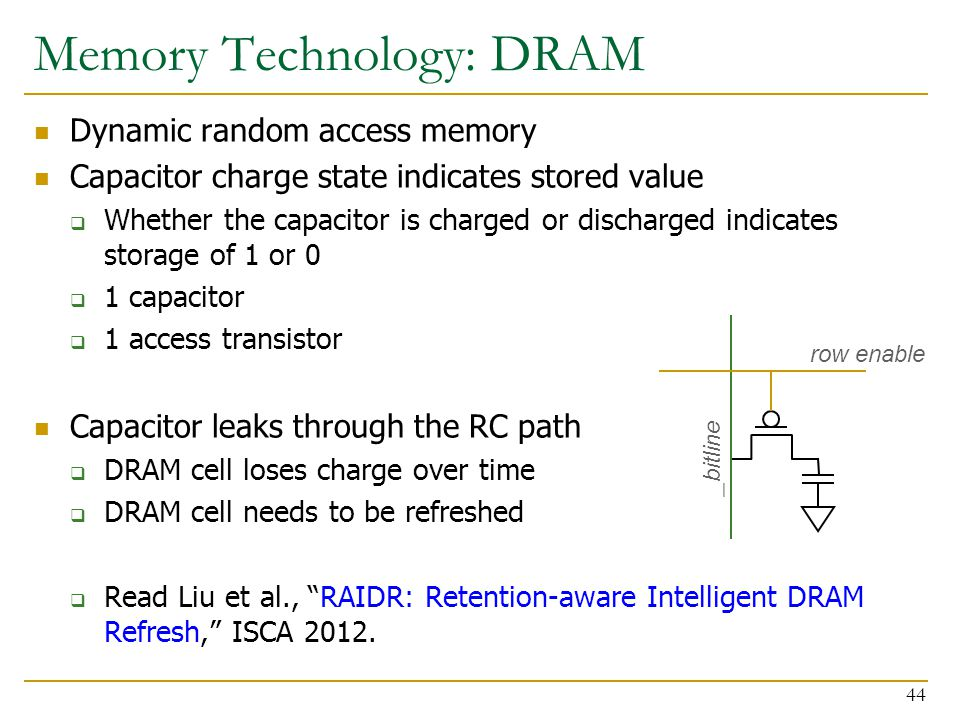 Memory Technology: DRAM