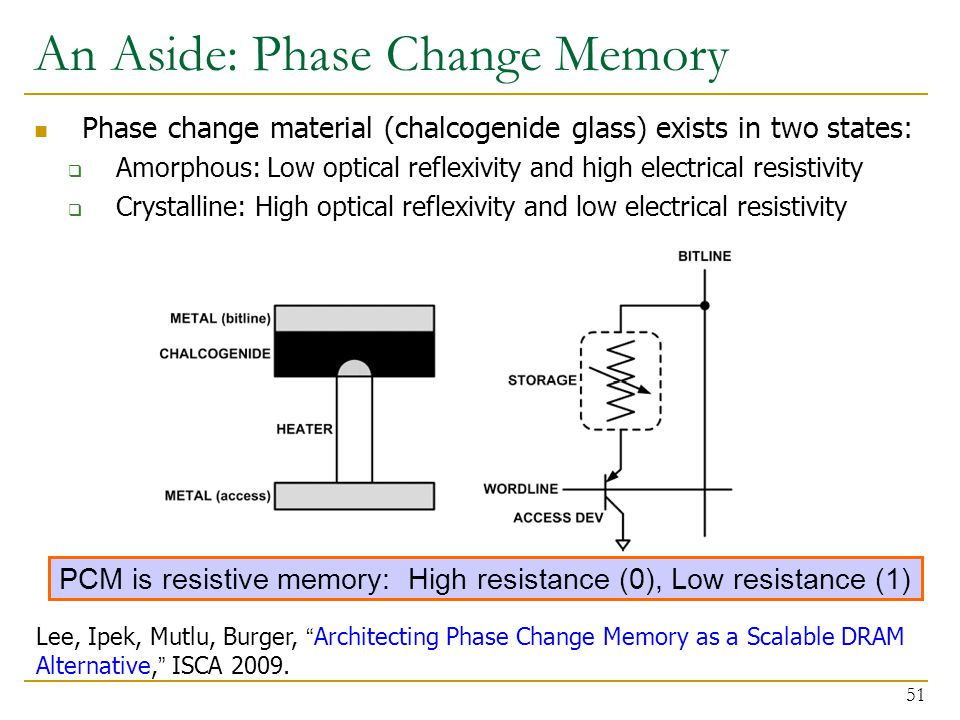An Aside: Phase Change Memory