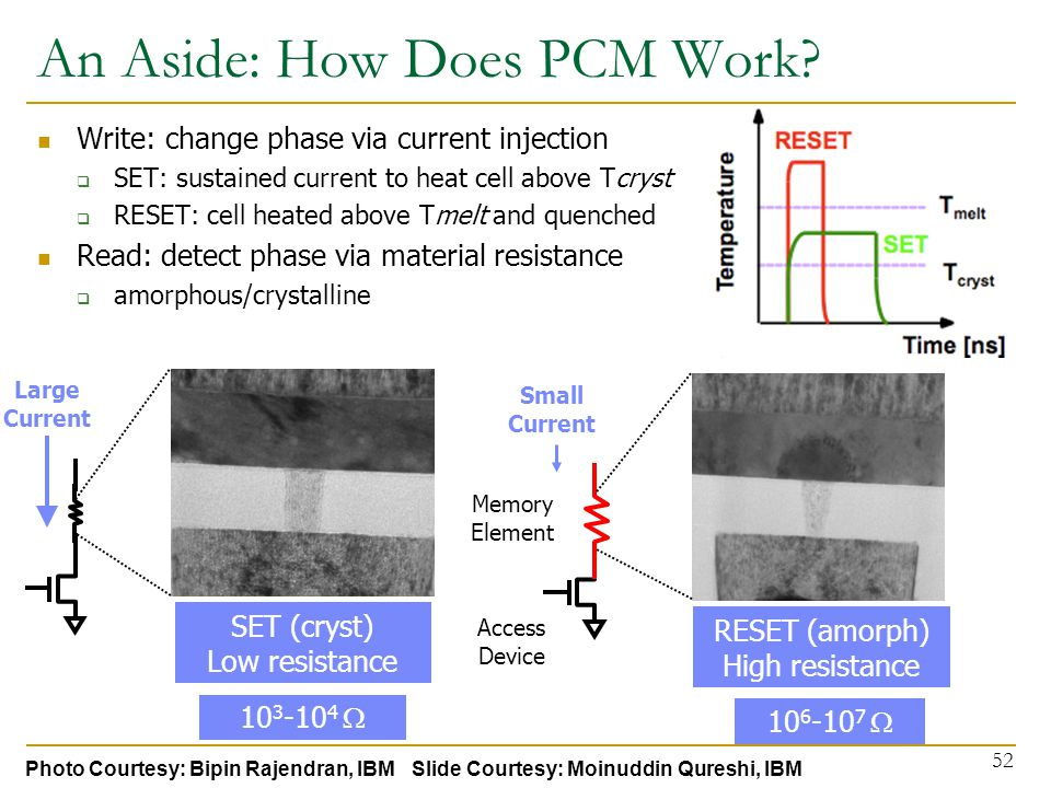 An Aside: How Does PCM Work