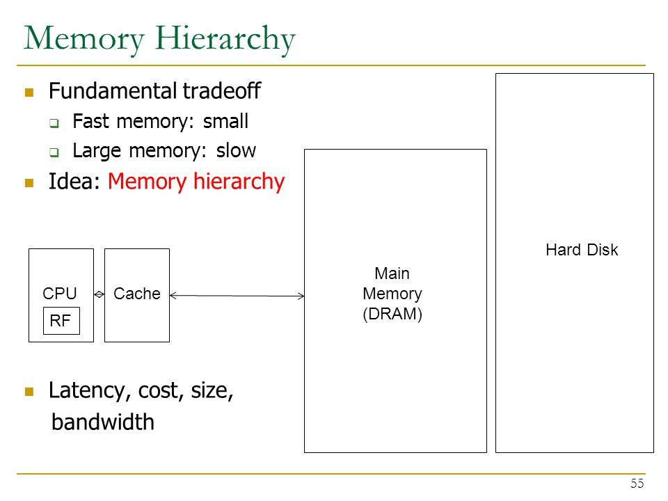 Memory Hierarchy Fundamental tradeoff Idea: Memory hierarchy