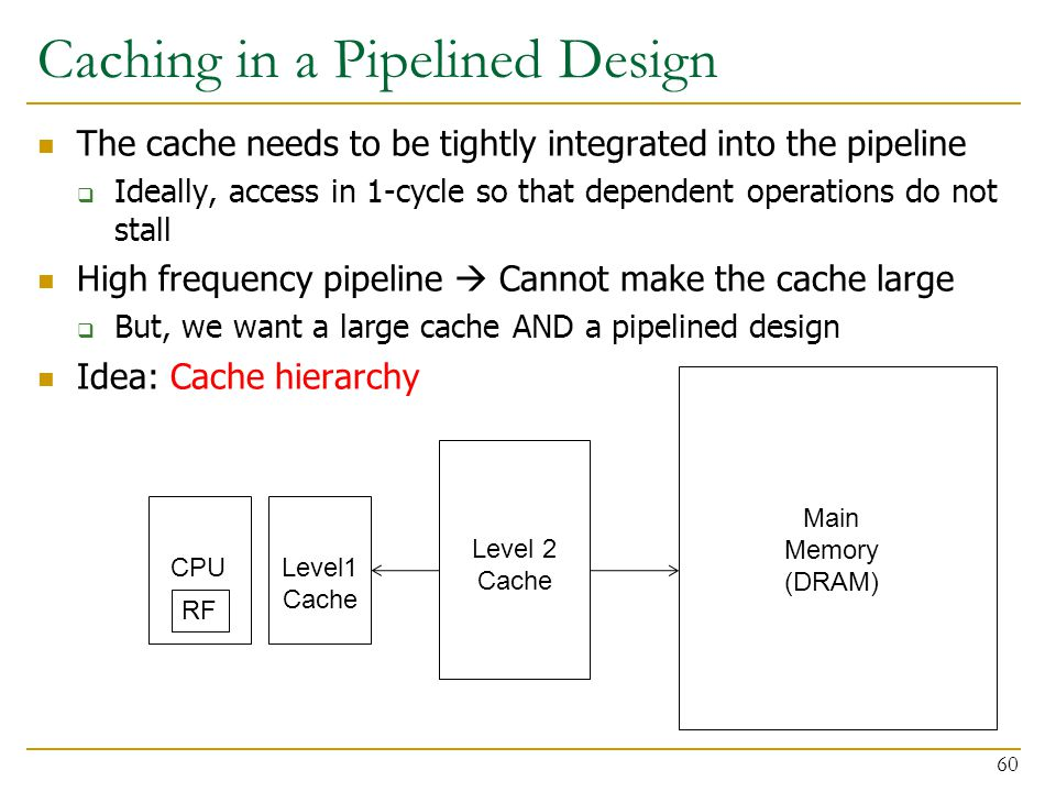 Caching in a Pipelined Design