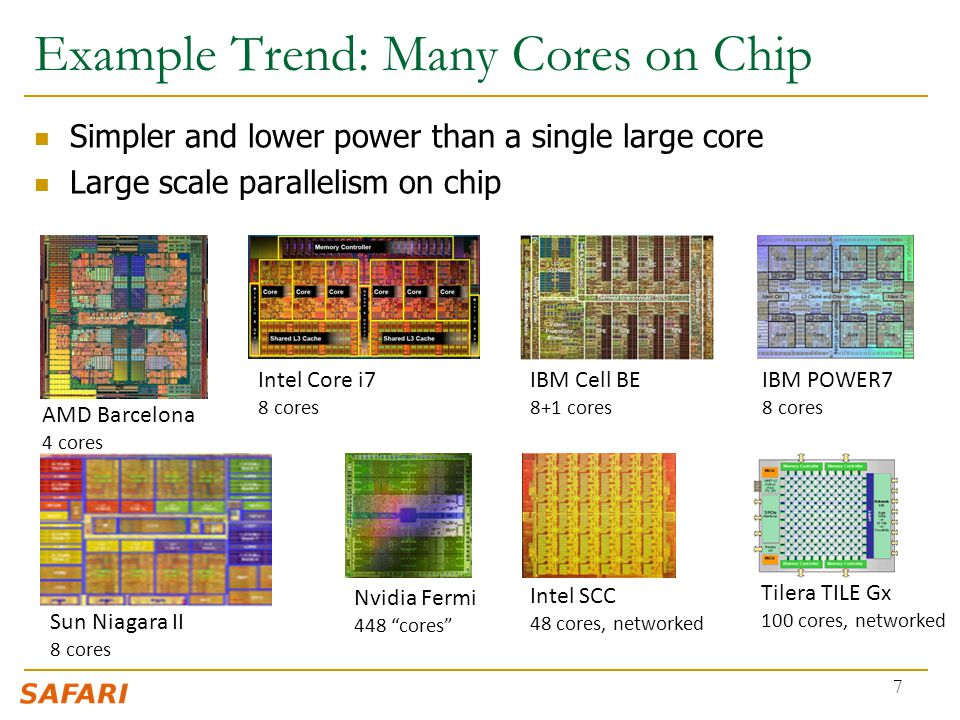 Example Trend: Many Cores on Chip