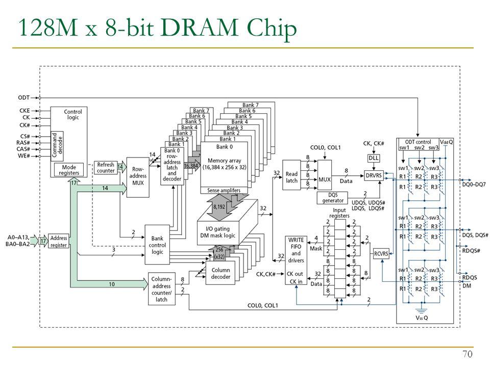 128M x 8-bit DRAM Chip