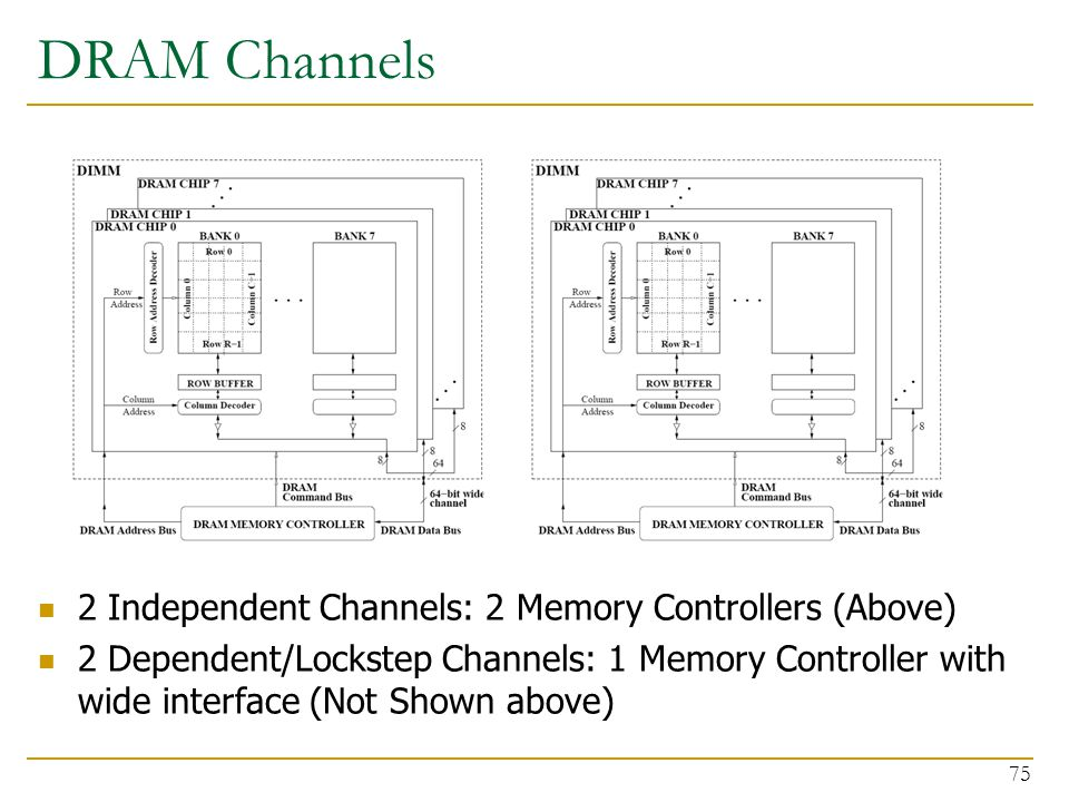 DRAM Channels 2 Independent Channels: 2 Memory Controllers (Above)
