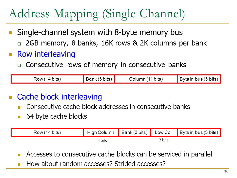 Address Mapping (Single Channel)
