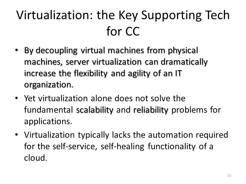 Virtualization: the Key Supporting Tech for CC