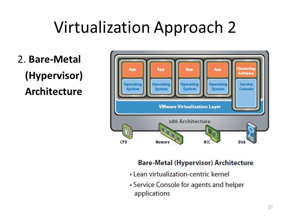 Virtualization Approach 2