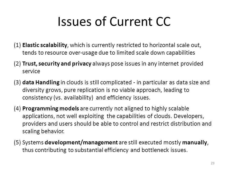 Issues of Current CC