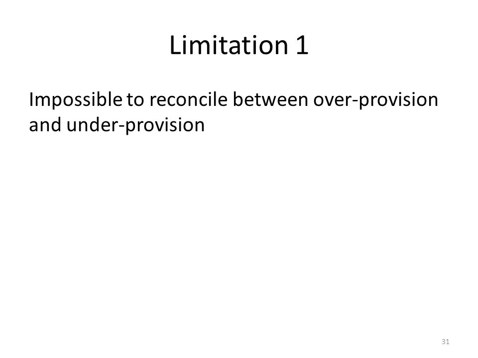 Limitation 1 Impossible to reconcile between over-provision and under-provision