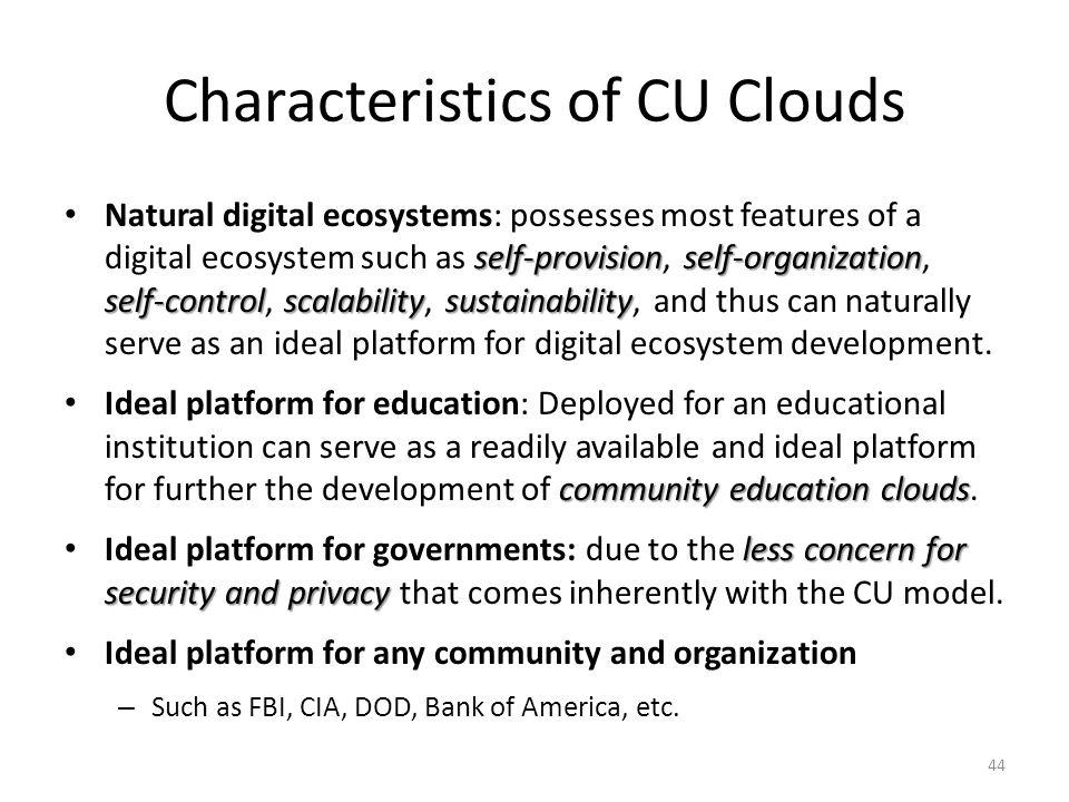 Characteristics of CU Clouds