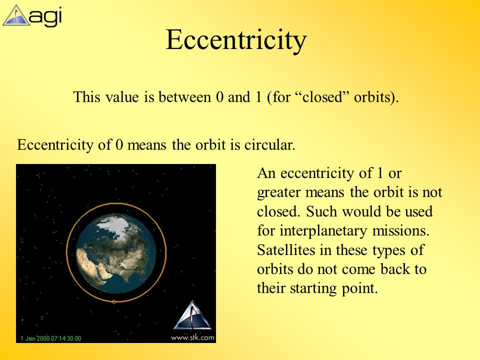 Eccentricity This value is between 0 and 1 (for closed orbits).