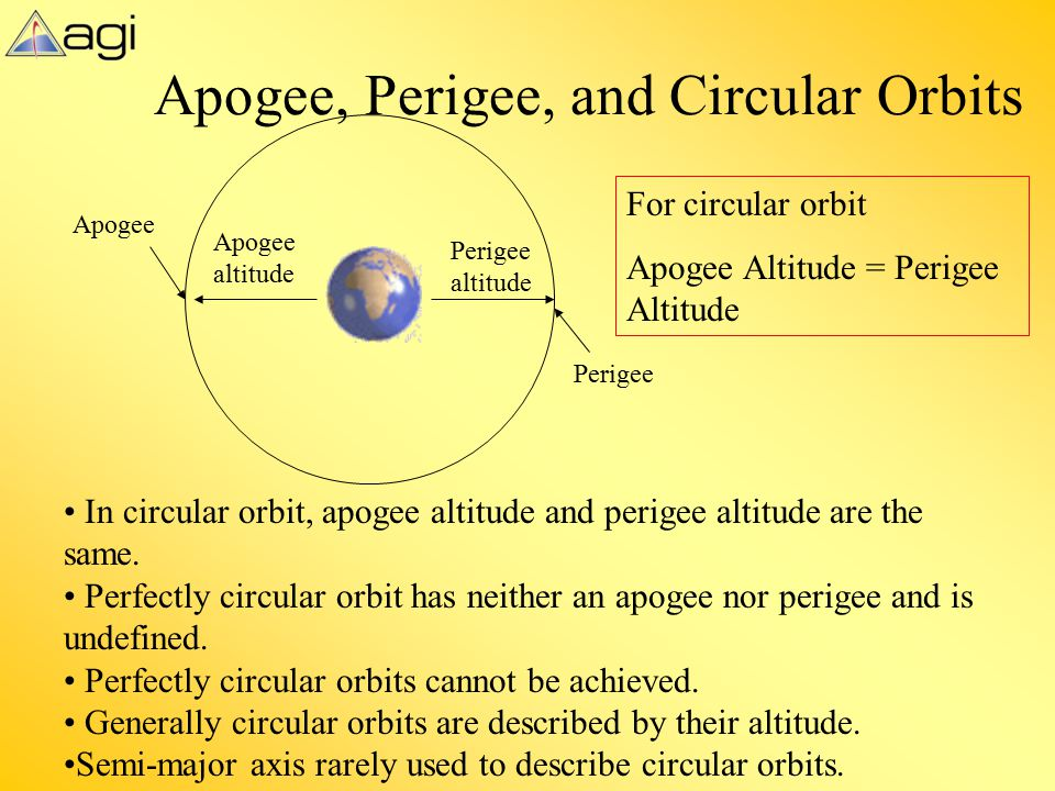 Apogee, Perigee, and Circular Orbits