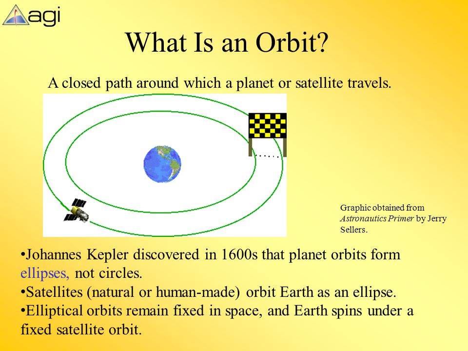 What Is an Orbit A closed path around which a planet or satellite travels. Graphic obtained from.