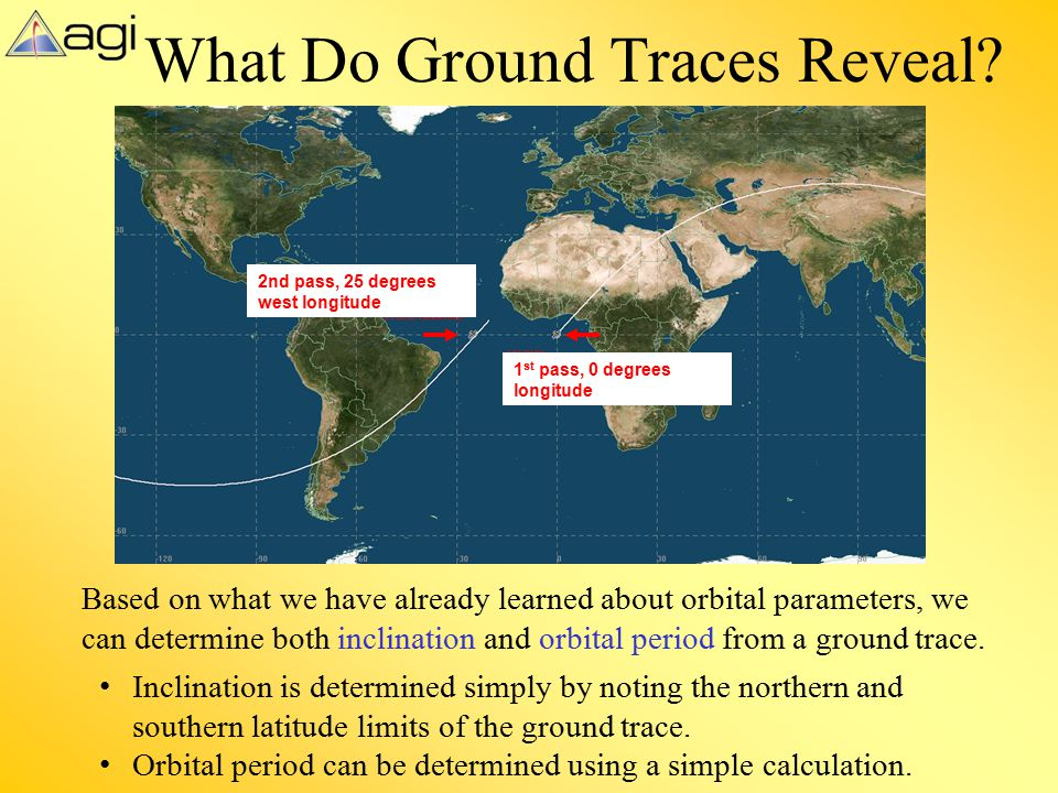 What Do Ground Traces Reveal