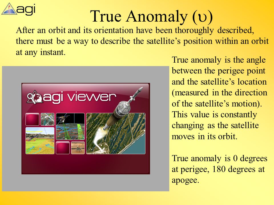 True Anomaly (u)