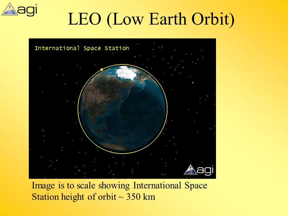 LEO (Low Earth Orbit) This slide contains an image not an animation.
