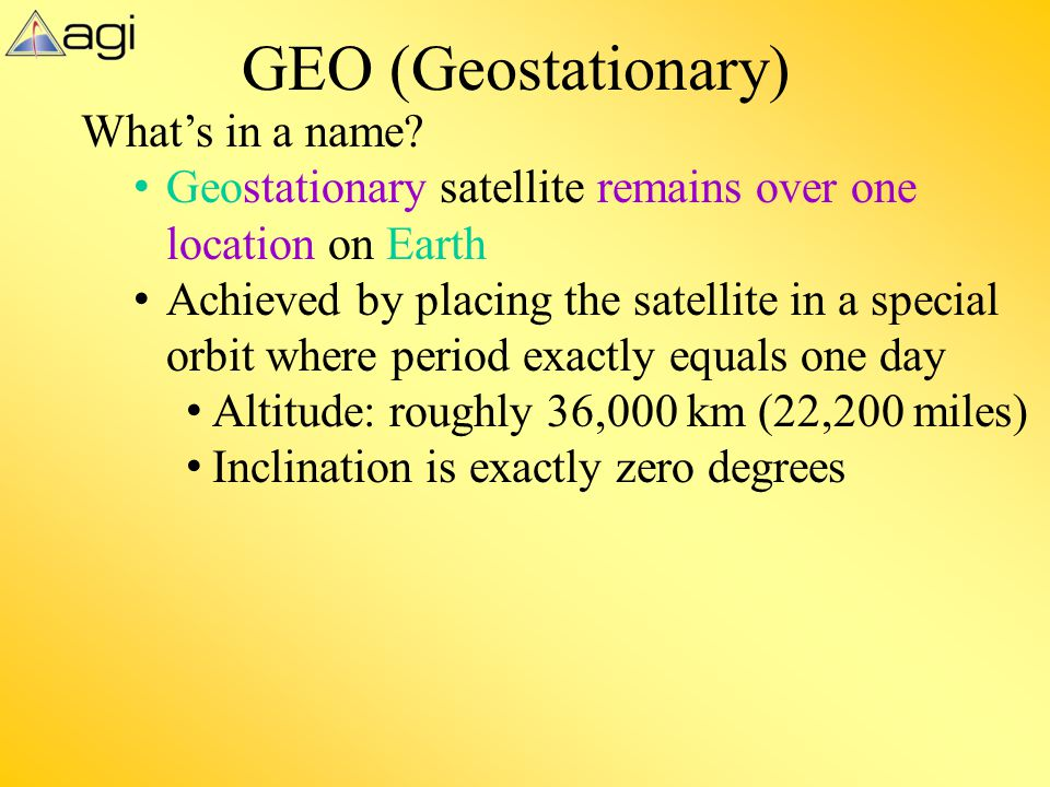 GEO (Geostationary) What's in a name