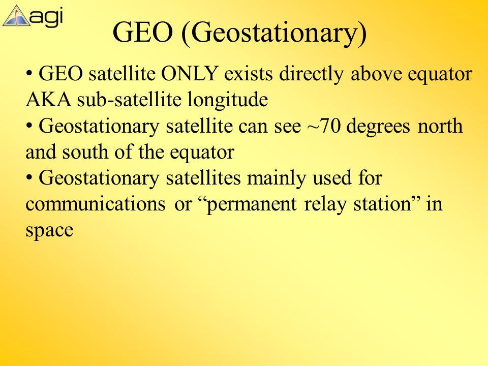 GEO (Geostationary) GEO satellite ONLY exists directly above equator AKA sub-satellite longitude.