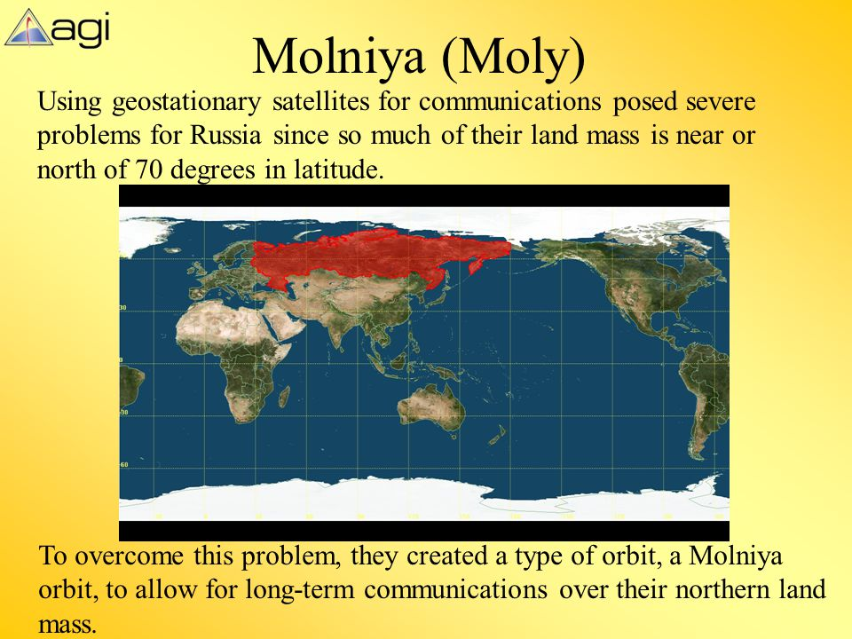 Molniya (Moly)