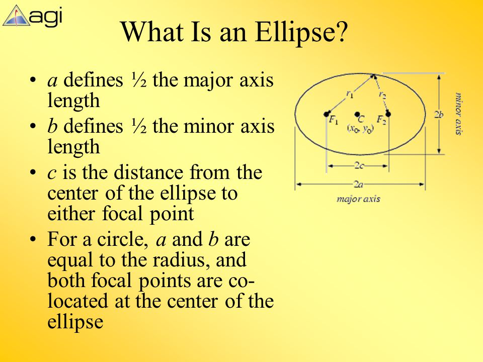 What Is an Ellipse a defines ½ the major axis length
