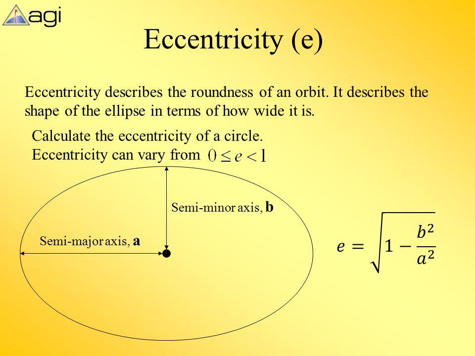 Eccentricity (e) 𝑒= 1− 𝑏 2 𝑎 2