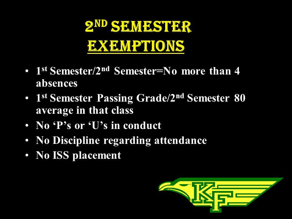 2nd Semester Exemptions