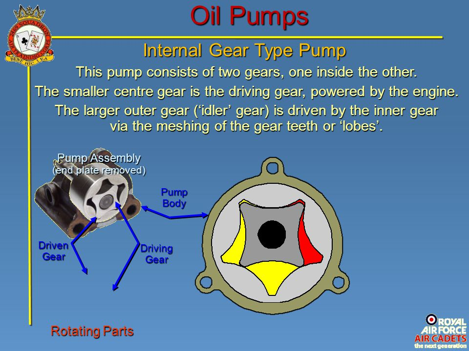 Oil Pumps Internal Gear Type Pump