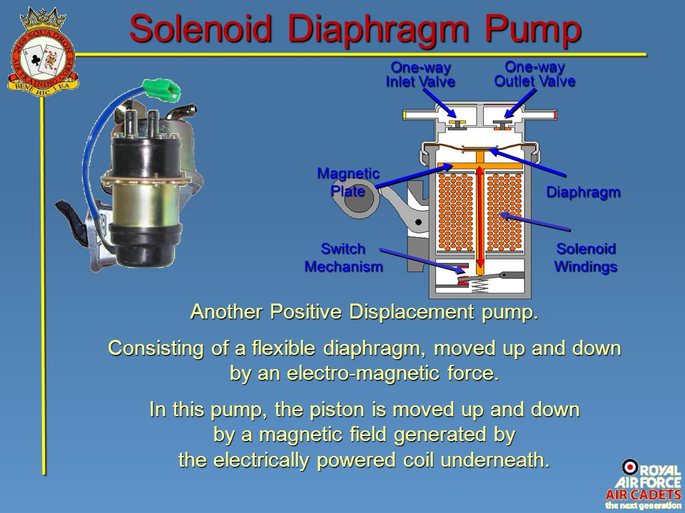Solenoid Diaphragm Pump