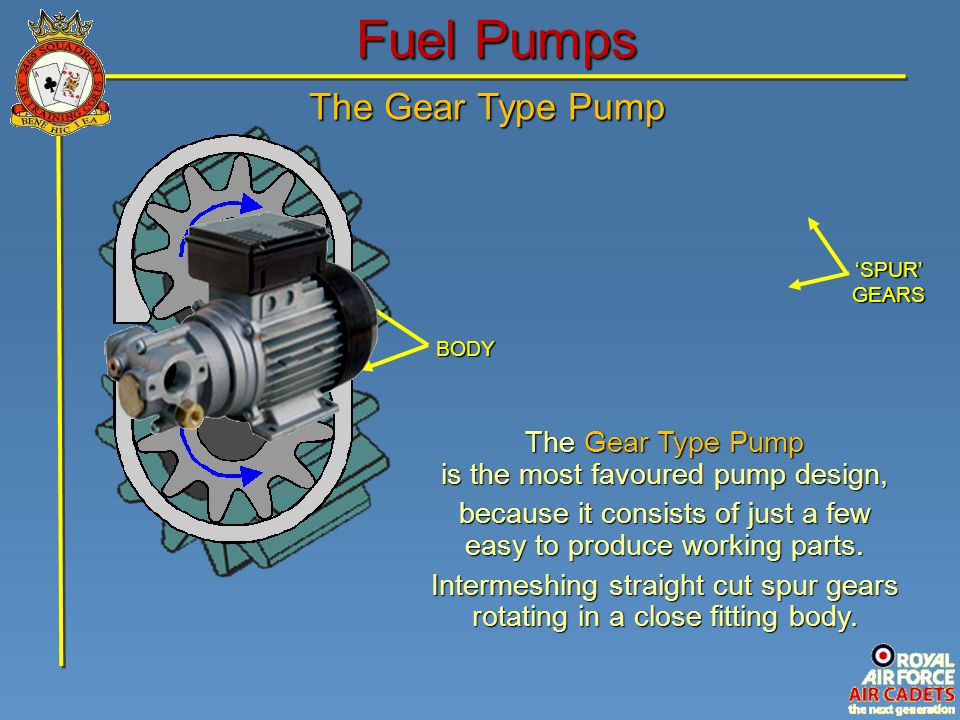 Fuel Pumps The Gear Type Pump The Gear Type Pump