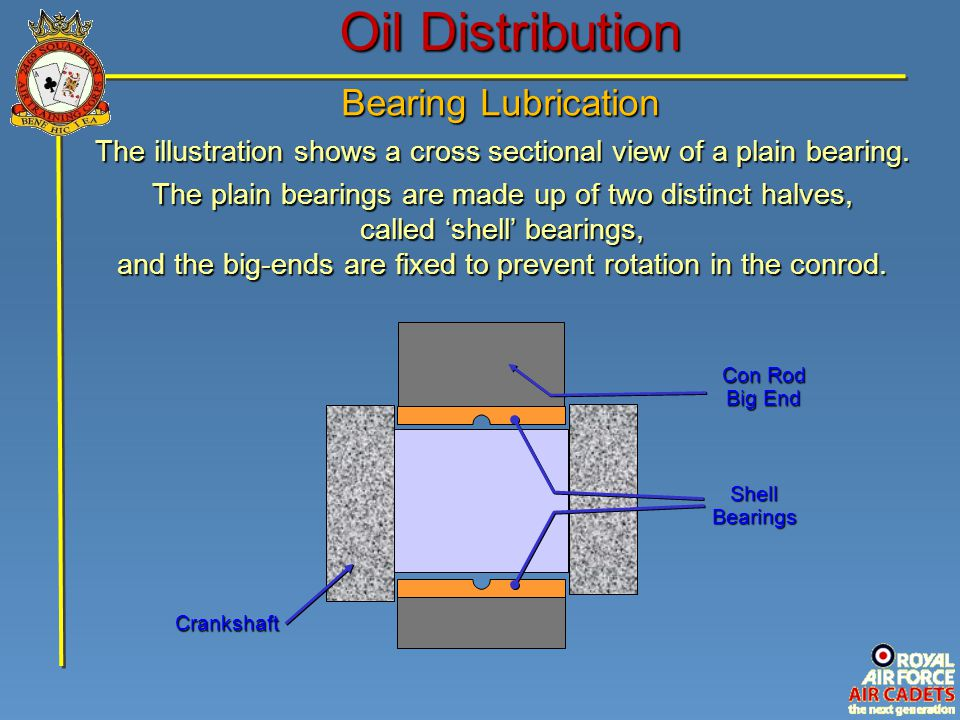 Oil Distribution Bearing Lubrication