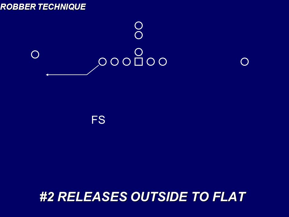 #2 RELEASES OUTSIDE TO FLAT