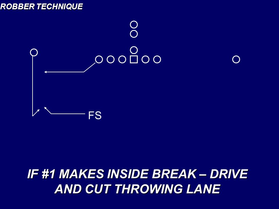 IF #1 MAKES INSIDE BREAK – DRIVE AND CUT THROWING LANE
