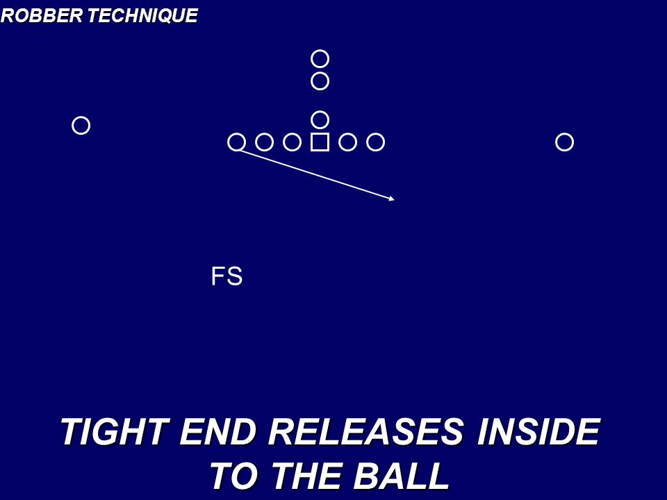 TIGHT END RELEASES INSIDE TO THE BALL