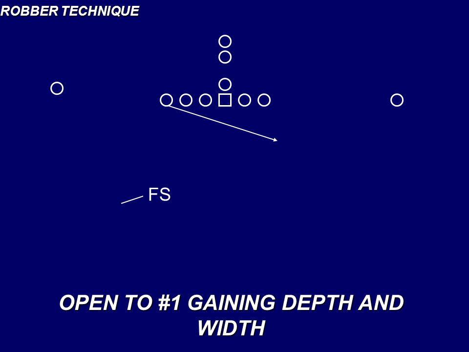 OPEN TO #1 GAINING DEPTH AND WIDTH