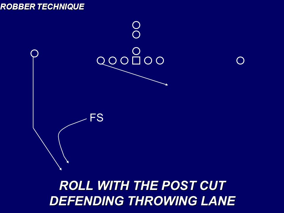 ROLL WITH THE POST CUT DEFENDING THROWING LANE