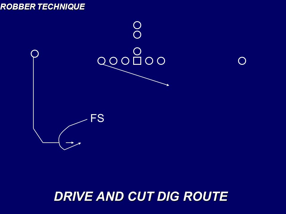 ROBBER TECHNIQUE FS DRIVE AND CUT DIG ROUTE