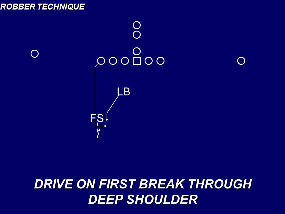 DRIVE ON FIRST BREAK THROUGH DEEP SHOULDER