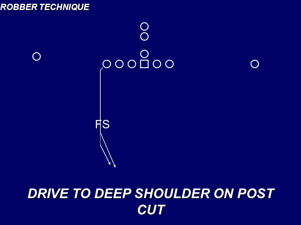 DRIVE TO DEEP SHOULDER ON POST CUT