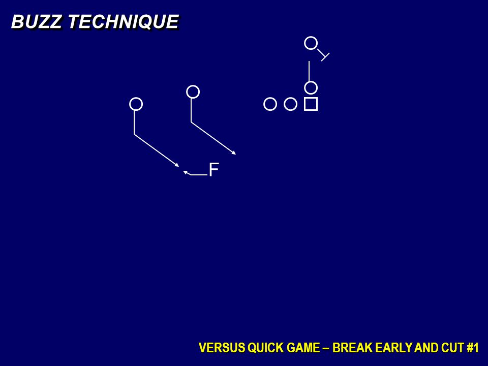 BUZZ TECHNIQUE F VERSUS QUICK GAME – BREAK EARLY AND CUT #1