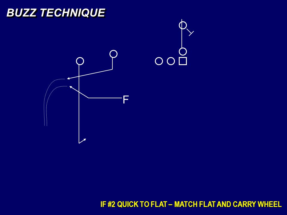 BUZZ TECHNIQUE F IF #2 QUICK TO FLAT – MATCH FLAT AND CARRY WHEEL