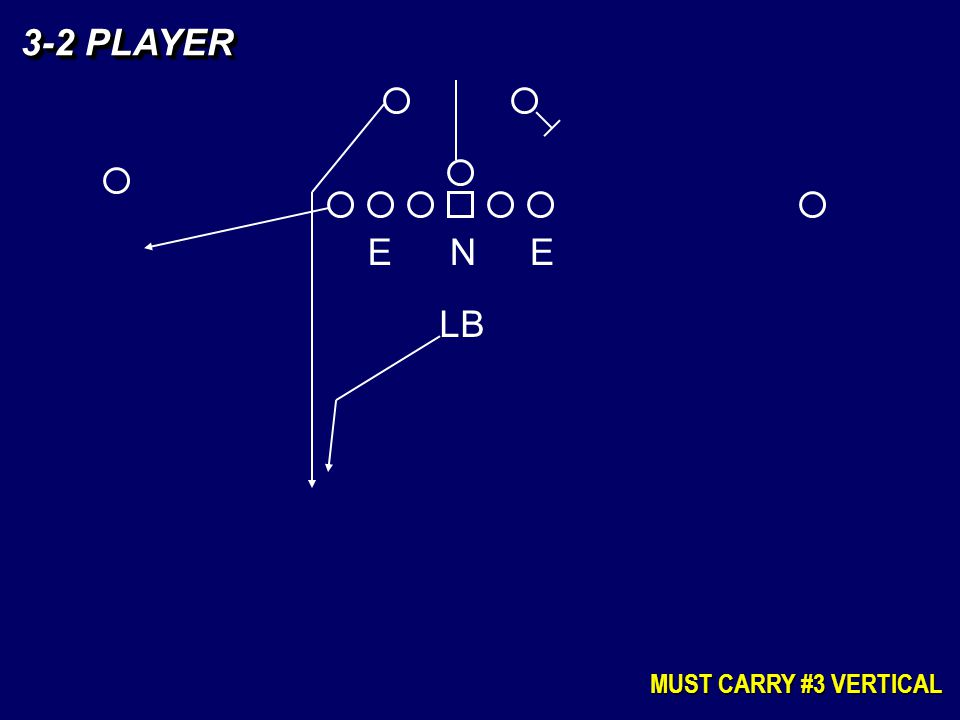 3-2 PLAYER E N E LB MUST CARRY #3 VERTICAL