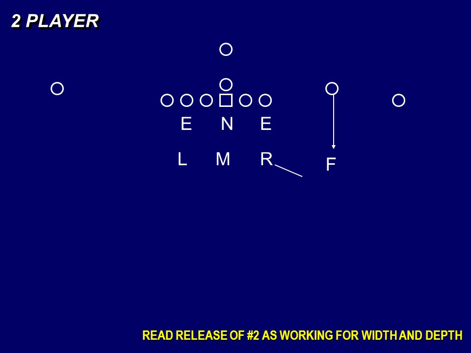 2 PLAYER E N E L M R F READ RELEASE OF #2 AS WORKING FOR WIDTH AND DEPTH