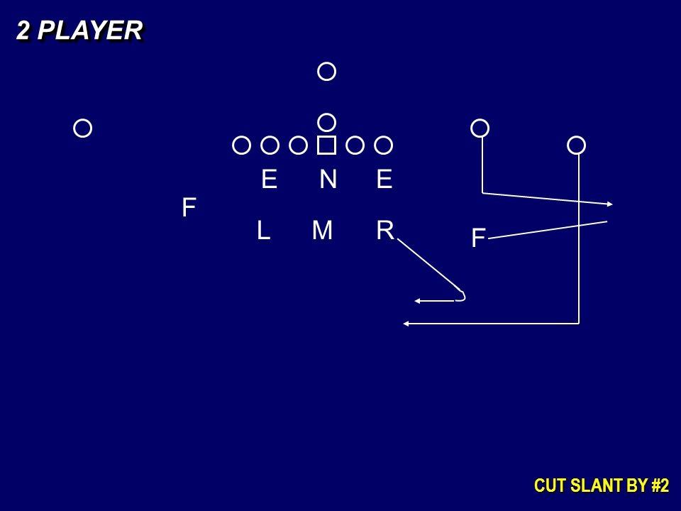 2 PLAYER E N E F L M R F CUT SLANT BY #2