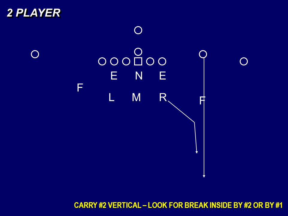 2 PLAYER E N E F L M R F CARRY #2 VERTICAL – LOOK FOR BREAK INSIDE BY #2 OR BY #1